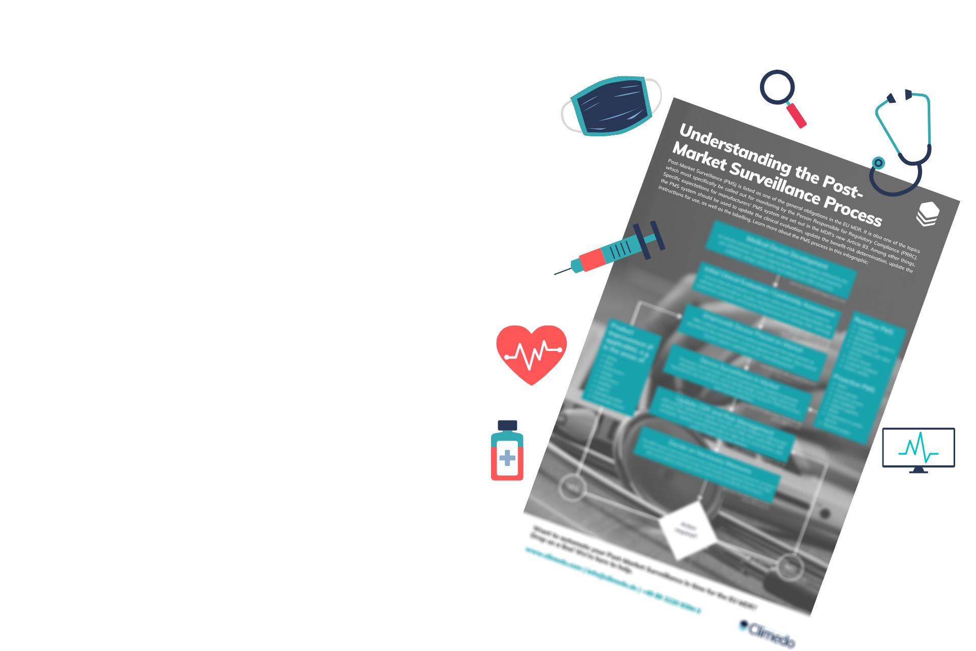 Post market surveillance infographic 2020 EN